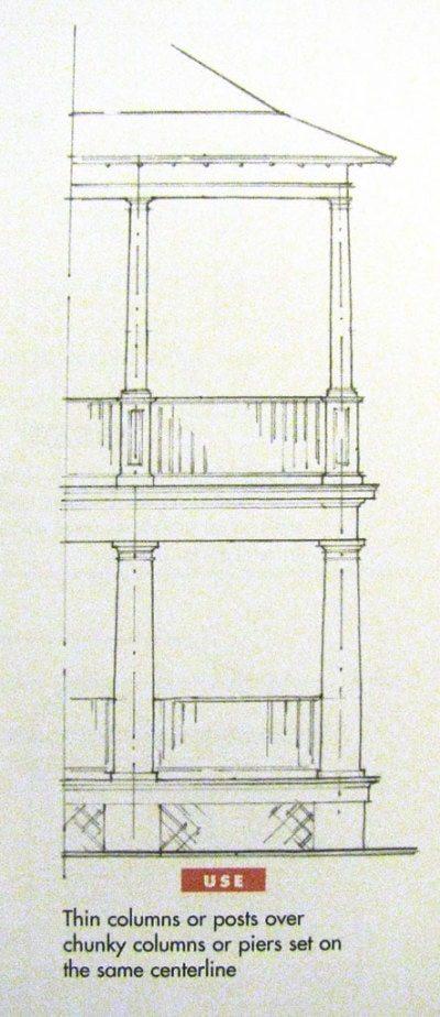 porch diagram