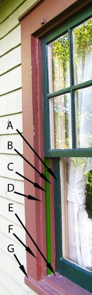 window designs diagram C