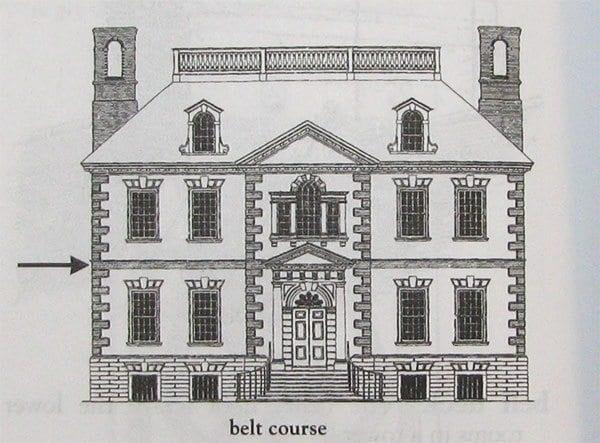 belt course