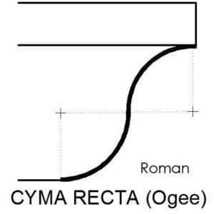 cyma recta terminating molding