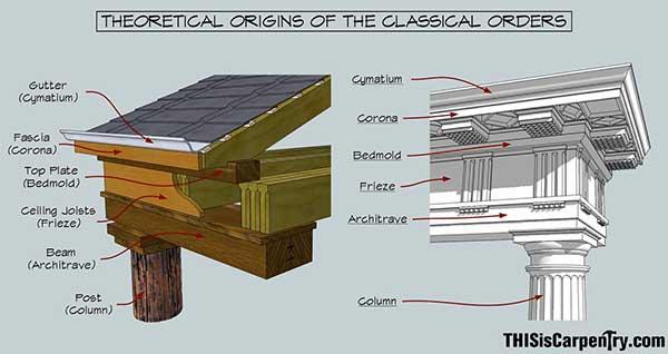 built in gutter diagram