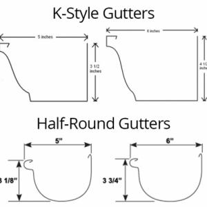 half round gutters versus k-style gutters